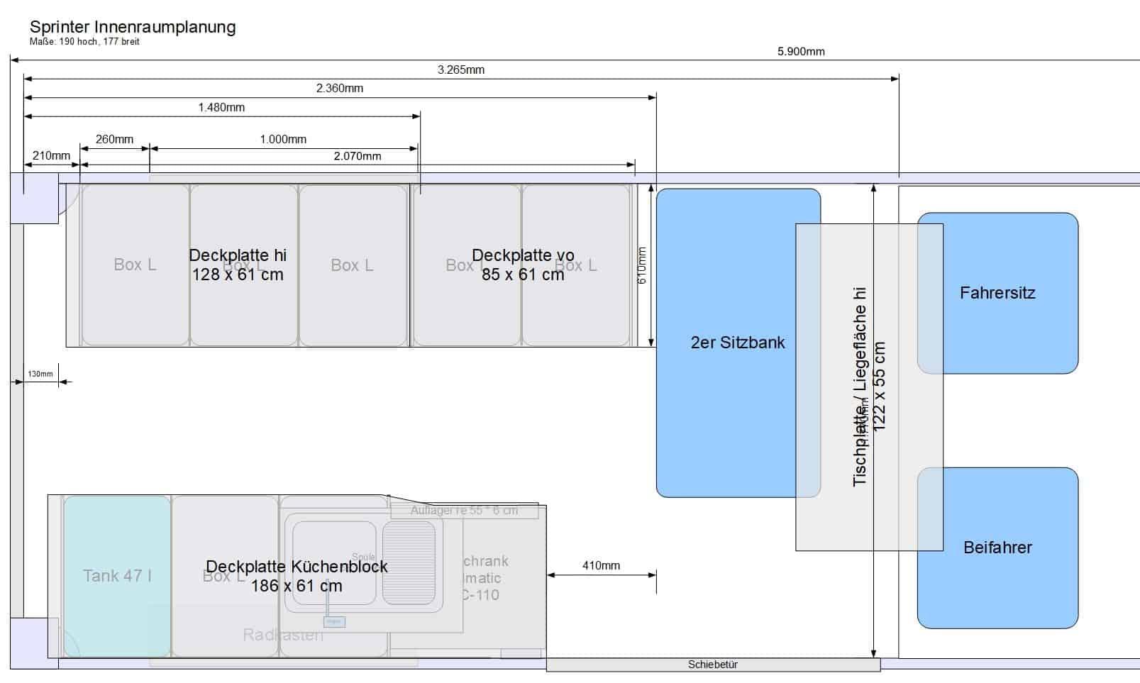 Wohnmobil selbstausbau Sprinter Grundriss